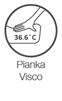 hilding pianka visco